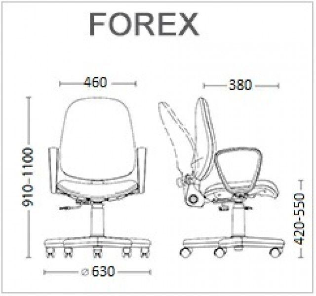 Daktilo stolica FOREX