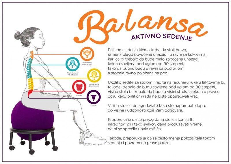 Pilates stolica Balansa